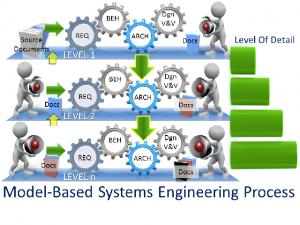 system-engeneering