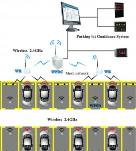 npdio-wifi-n-pg34-2-1-7